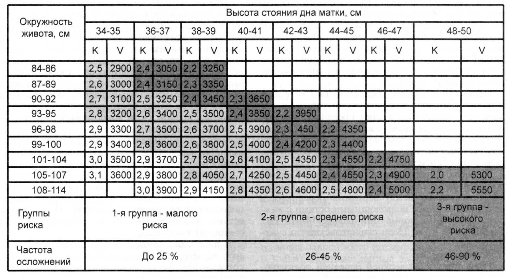 Таблица соответствия ИАЖ